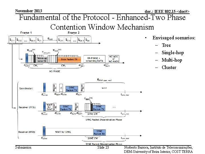 November 2013 doc. : IEEE 802. 15 -<doc#> Fundamental of the Protocol - Enhanced-Two