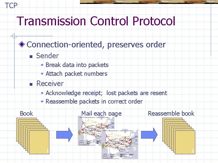 TCP Transmission Control Protocol Connection-oriented, preserves order n Sender w Break data into packets
