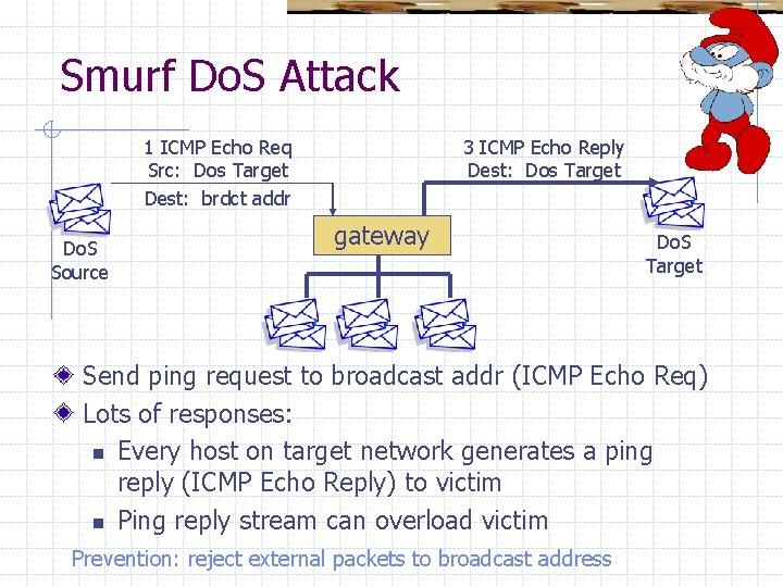 Smurf Do. S Attack 1 ICMP Echo Req Src: Dos Target Dest: brdct addr
