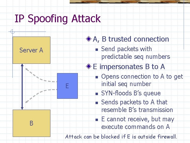 IP Spoofing Attack A, B trusted connection Server A n Send packets with predictable