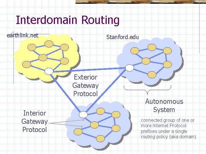 Interdomain Routing earthlink. net Stanford. edu Exterior Gateway Protocol Interior Gateway Protocol Autonomous System