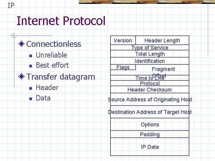 IP Internet Protocol Connectionless n n Unreliable Best effort Transfer datagram n n Header