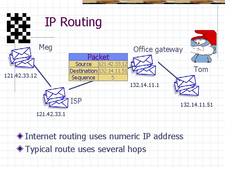 IP Routing Meg Packet 121. 42. 33. 12 Office gateway Source 121. 42. 33.