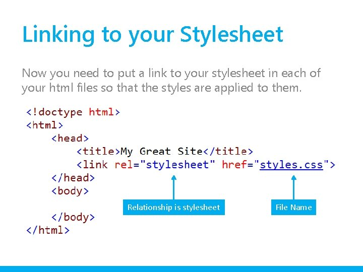 Linking to your Stylesheet Now you need to put a link to your stylesheet