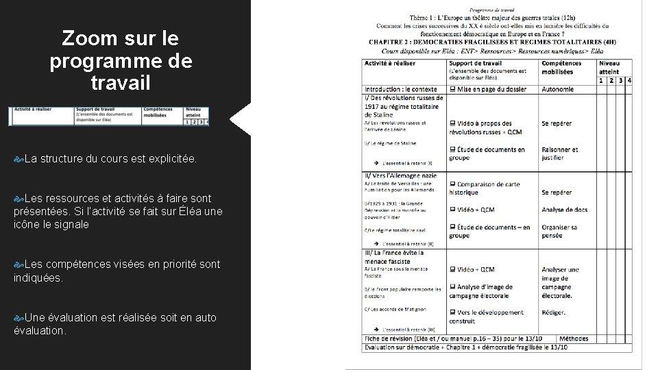 Zoom sur le programme de travail La structure du cours est explicitée. Les ressources