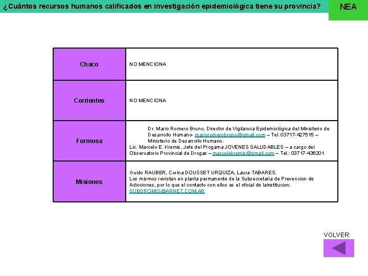 ¿Cuántos recursos humanos calificados en investigación epidemiológica tiene su provincia? Chaco NO MENCIONA Corrientes