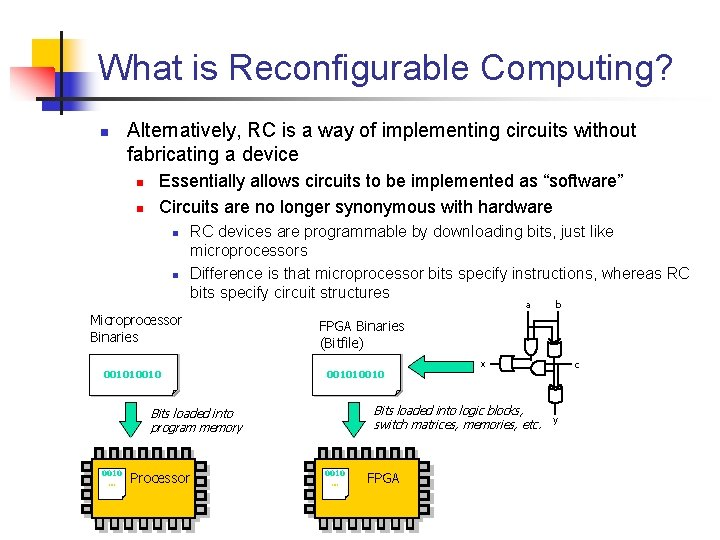 What is Reconfigurable Computing? Alternatively, RC is a way of implementing circuits without fabricating