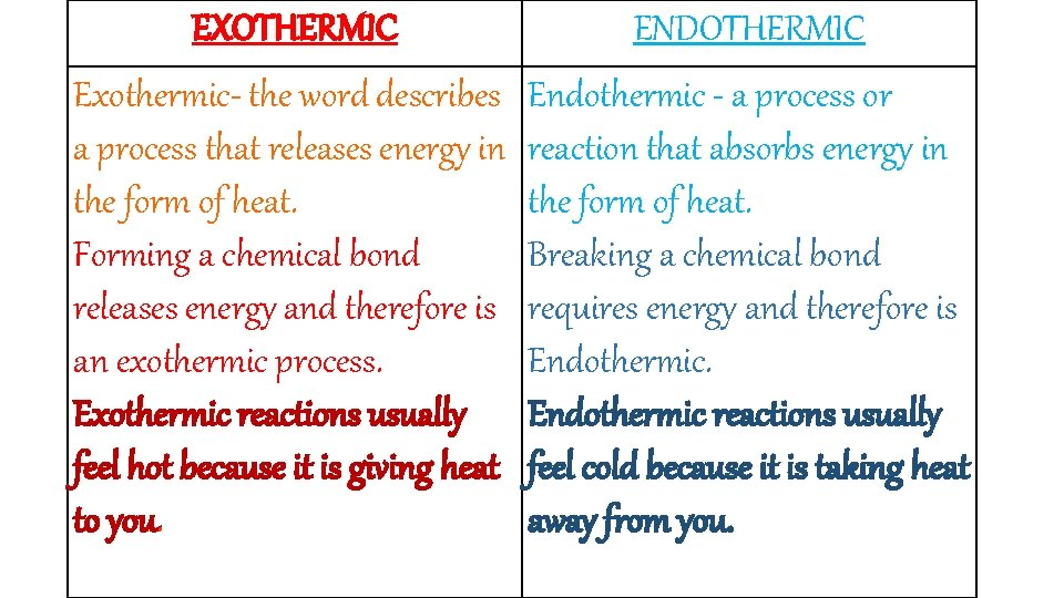 EXOTHERMIC ENDOTHERMIC Exothermic- the word describes a process that releases energy in the form