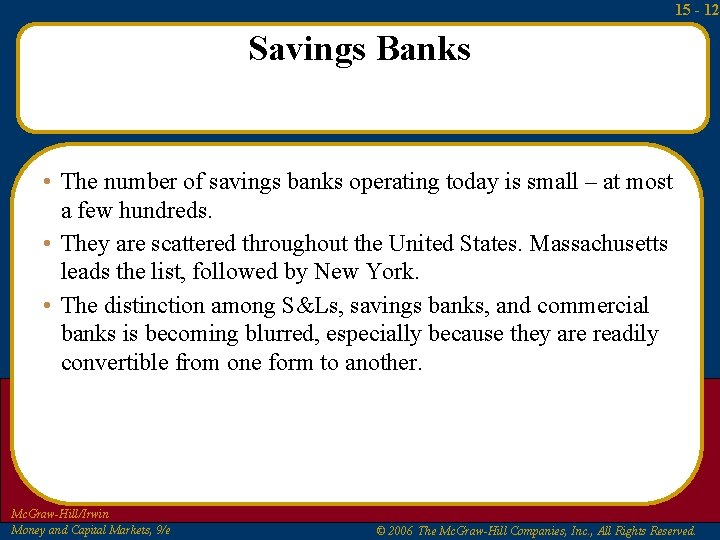 15 - 12 Savings Banks • The number of savings banks operating today is