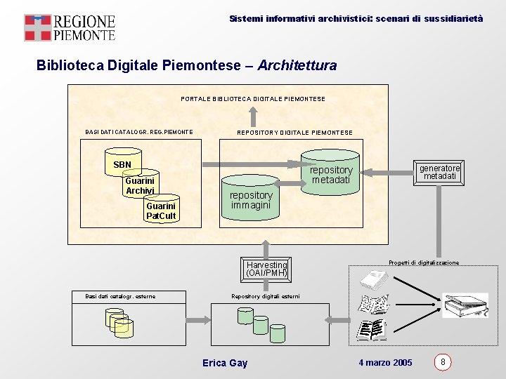 Sistemi informativi archivistici: scenari di sussidiarietà Biblioteca Digitale Piemontese – Architettura PORTALE BIBLIOTECA DIGITALE