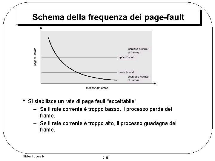 """Schema della frequenza dei page-fault • Si stabilisce un rate di page fault """"accettabile""""."""