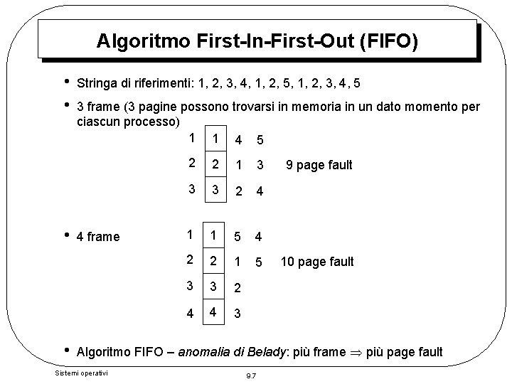Algoritmo First-In-First-Out (FIFO) • • Stringa di riferimenti: 1, 2, 3, 4, 1, 2,