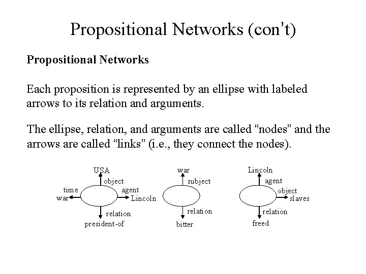 Propositional Networks (con't) Propositional Networks Each proposition is represented by an ellipse with labeled
