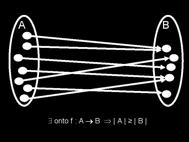 B A onto f : A B   A   ≥   B  