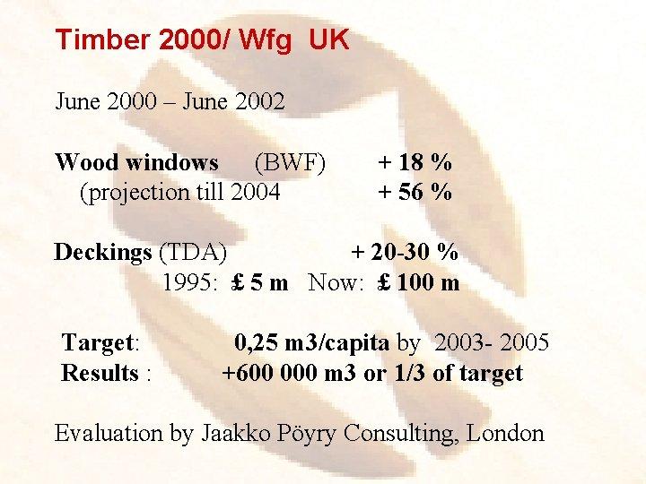 Timber 2000/ Wfg UK June 2000 – June 2002 Wood windows (BWF) (projection till
