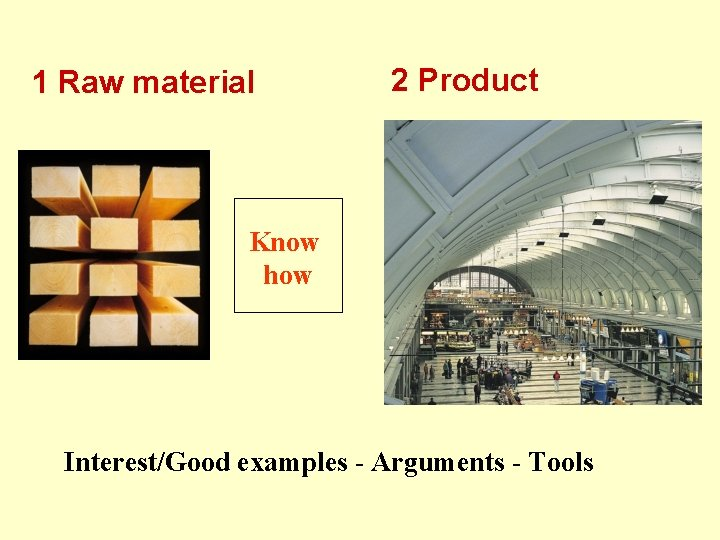 1 Raw material 2 Product Know how Interest/Good examples - Arguments - Tools