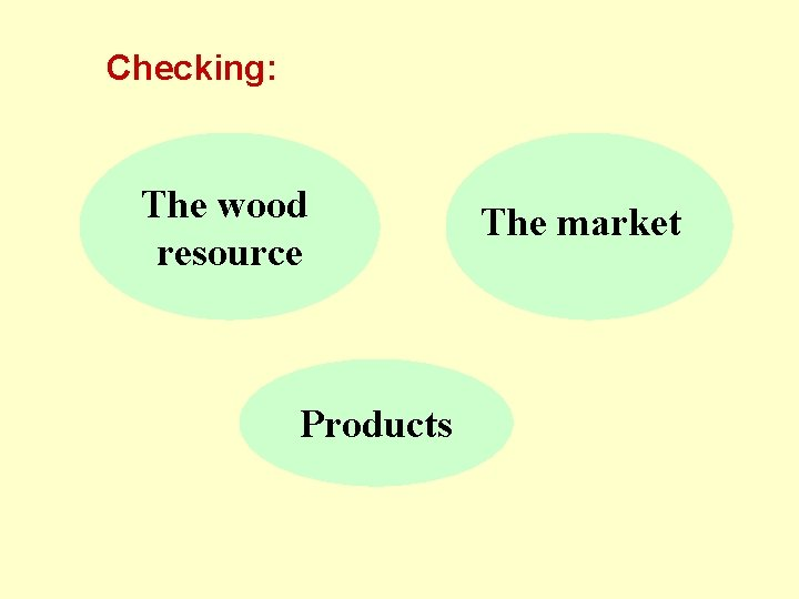 Checking: The wood resource Products The market