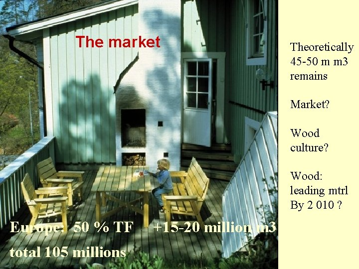 The market Theoretically 45 -50 m m 3 remains Market? Wood culture? Wood: leading