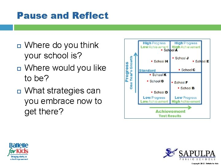 Pause and Reflect Where do you think your school is? Where would you like