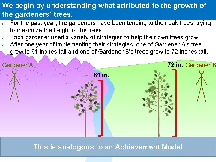 We begin by understanding what attributed to the growth of the gardeners' trees. For
