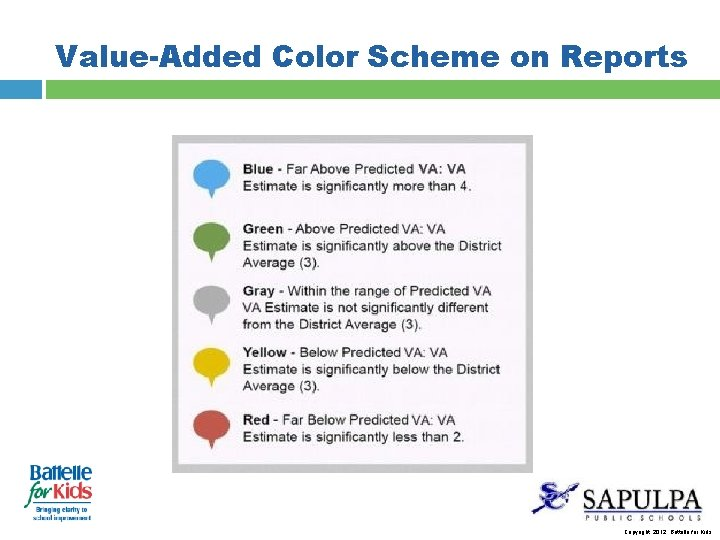 Value-Added Color Scheme on Reports Copyright, 2012. Battelle for Kids.