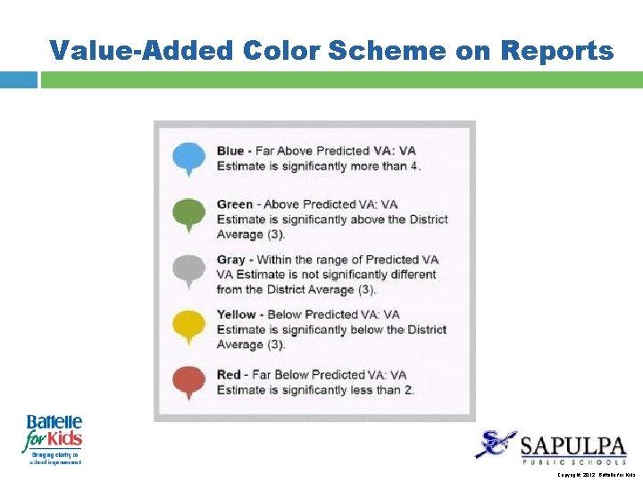 Value-Added Color Scheme on Reports Copyright, 2012. Battelle for Kids.