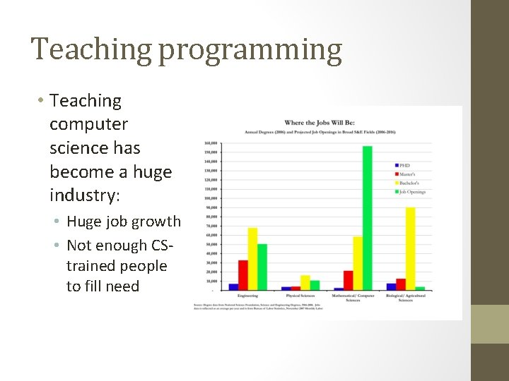 Teaching programming • Teaching computer science has become a huge industry: • Huge job
