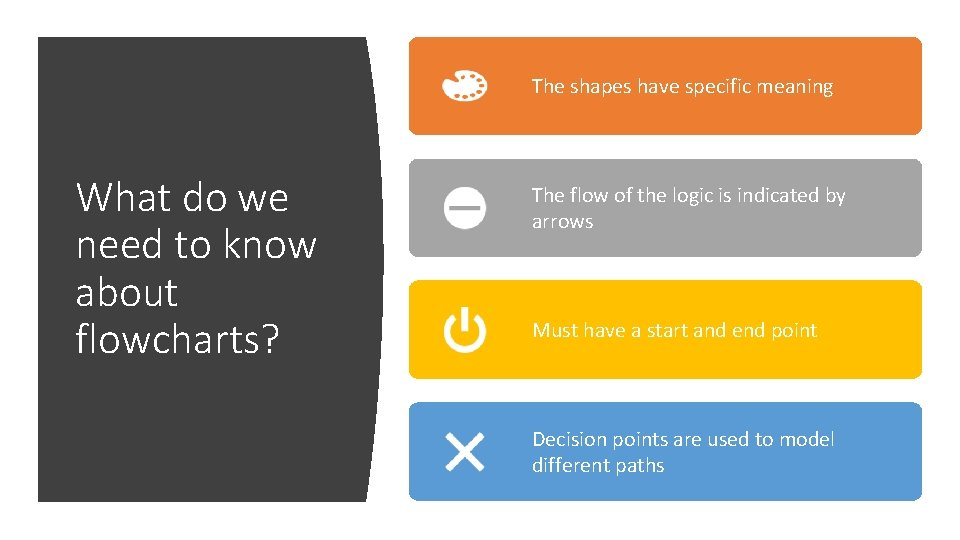 The shapes have specific meaning What do we need to know about flowcharts? The