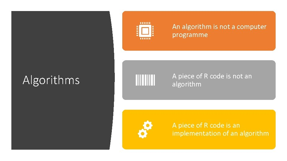 An algorithm is not a computer programme Algorithms A piece of R code is