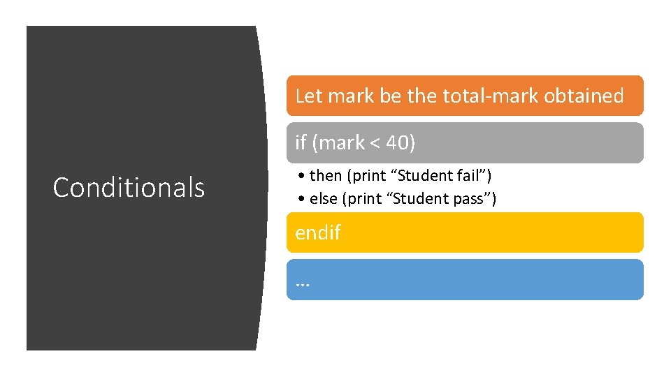 Let mark be the total-mark obtained if (mark < 40) Conditionals • then (print