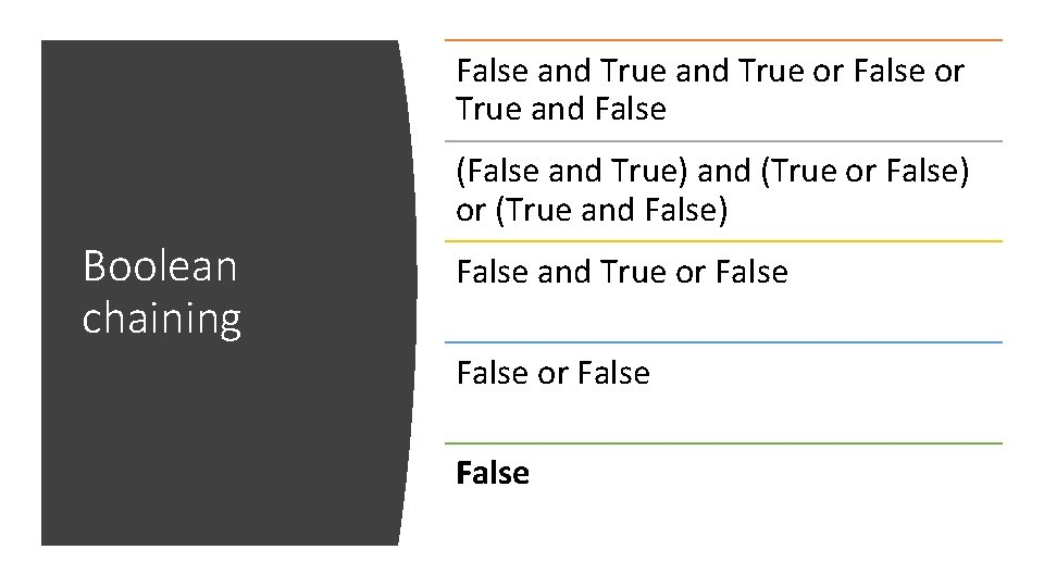 False and True or False or True and False (False and True) and (True