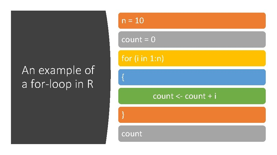 n = 10 count = 0 An example of a for-loop in R for
