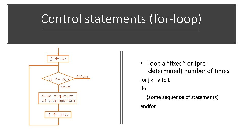 Control statements (for-loop)