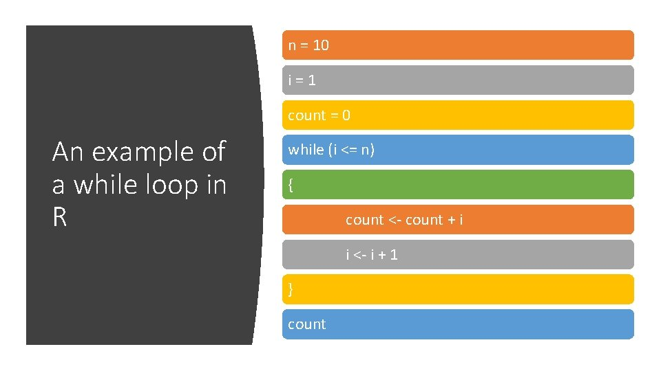 n = 10 i=1 count = 0 An example of a while loop in
