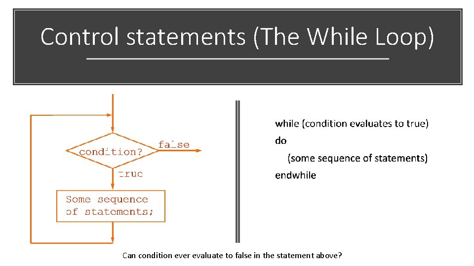 Control statements (The While Loop) Can condition ever evaluate to false in the statement