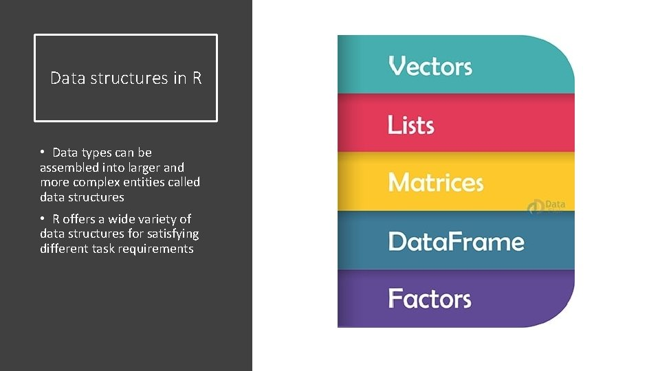 Data structures in R • Data types can be assembled into larger and more