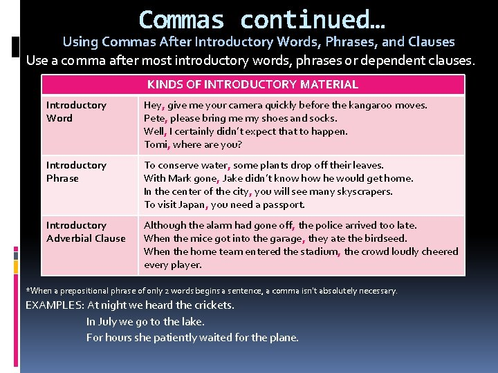 Commas continued… Using Commas After Introductory Words, Phrases, and Clauses Use a comma after
