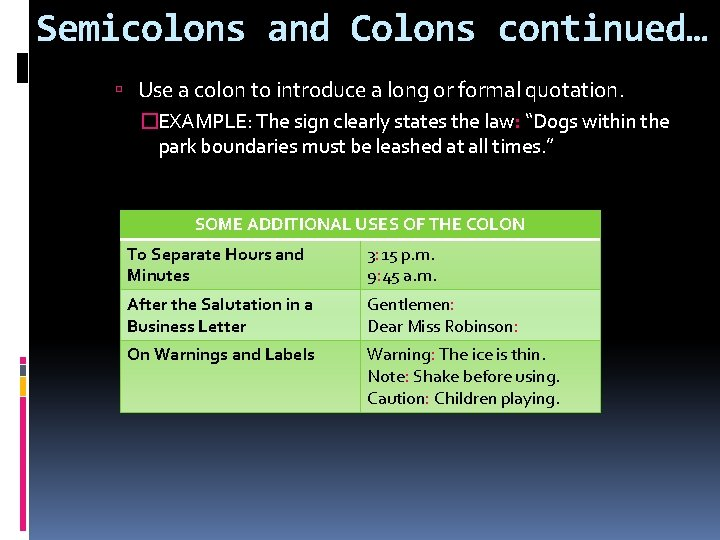 Semicolons and Colons continued… Use a colon to introduce a long or formal quotation.