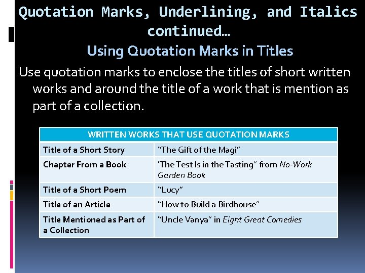 Quotation Marks, Underlining, and Italics continued… Using Quotation Marks in Titles Use quotation marks