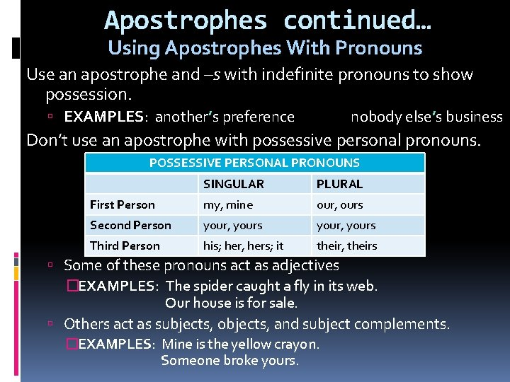Apostrophes continued… Using Apostrophes With Pronouns Use an apostrophe and –s with indefinite pronouns