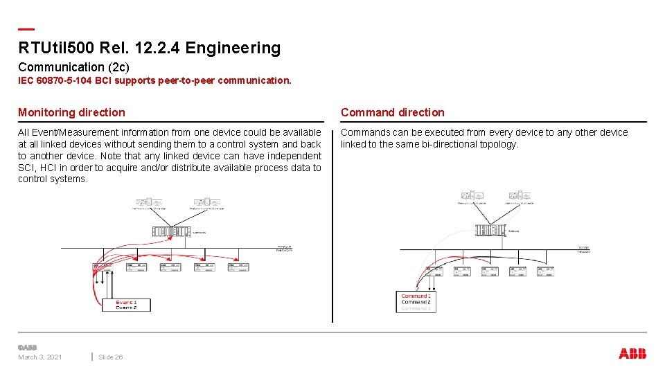 — RTUtil 500 Rel. 12. 2. 4 Engineering Communication (2 c) IEC 60870 -5