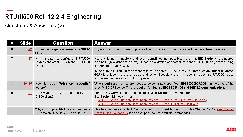 — RTUtil 500 Rel. 12. 2. 4 Engineering Questions & Answeres (2) # Slide