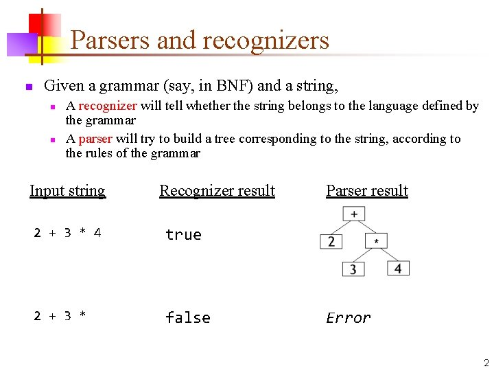 Parsers and recognizers n Given a grammar (say, in BNF) and a string, n