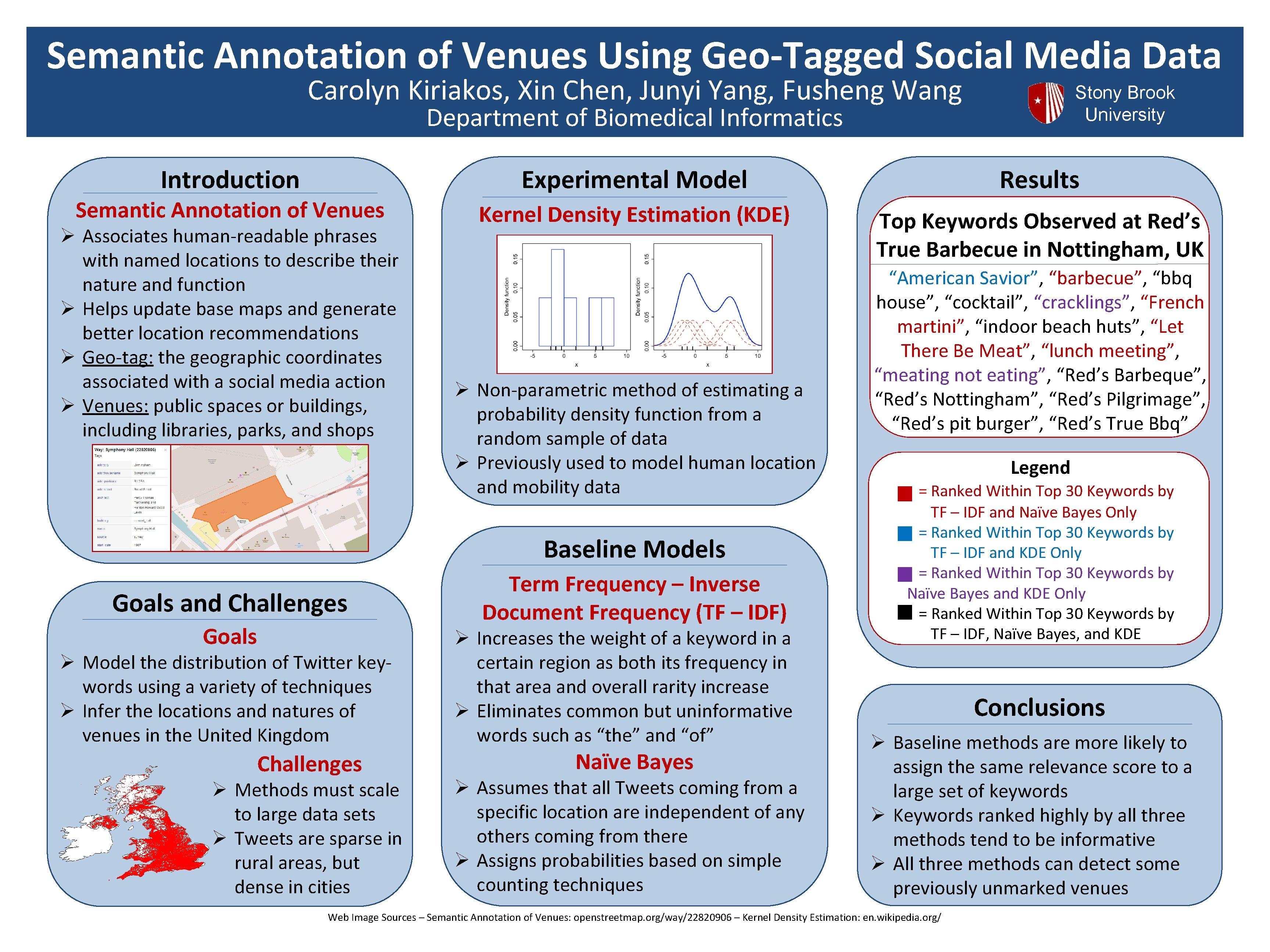 Semantic Annotation of Venues Using Geo-Tagged Social Media Data Carolyn Kiriakos, Xin Chen, Junyi