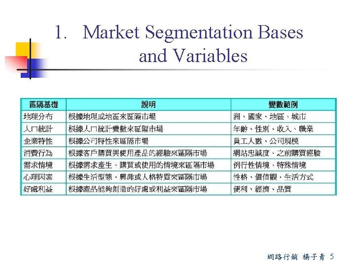 1. Market Segmentation Bases and Variables 網路行銷 楊子青 5