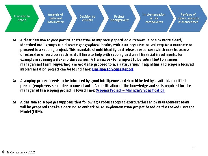 Decision to scope Analysis of data and information Decision to embark Project management Implementation