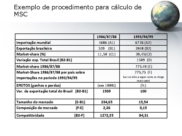 Exemplo de procedimento para cálculo de MSC 1986/87/88 4686 (A 1) 539 (B 1)
