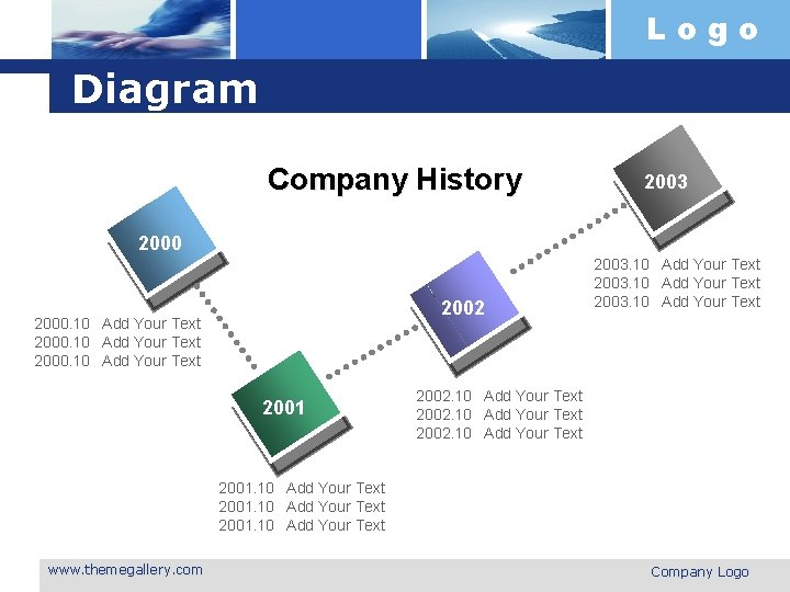 Logo Diagram Company History 2003 2000 2002 2000. 10 Add Your Text 2001 2003.