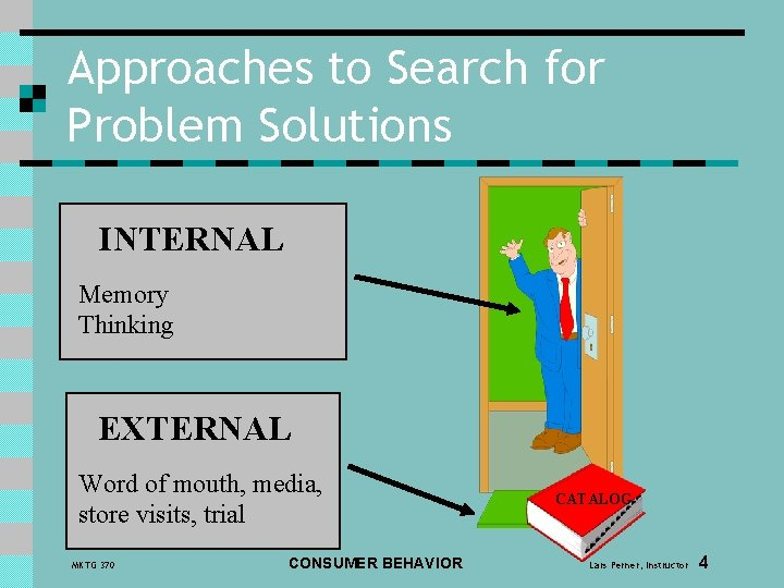 Approaches to Search for Problem Solutions INTERNAL Memory Thinking EXTERNAL Word of mouth, media,
