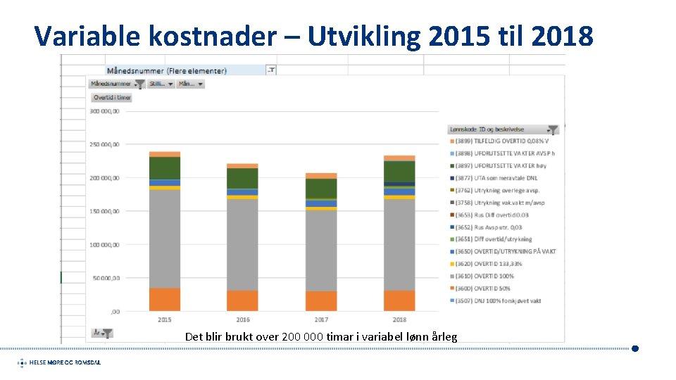 Variable kostnader – Utvikling 2015 til 2018 Det blir brukt over 200 000 timar